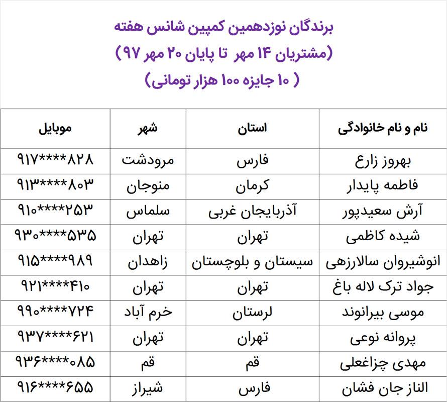 برندگان شانس هفته 14 تا پایان 20 مهر ماه 97